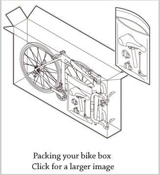 Bike_box_small.jpg