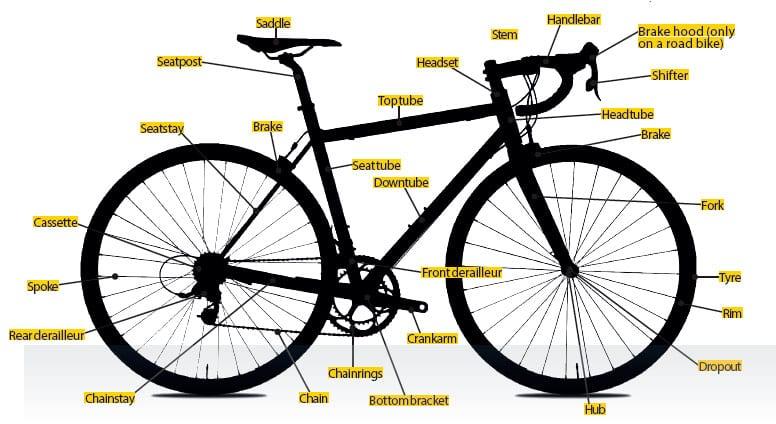 Buy bike kolkata 3g