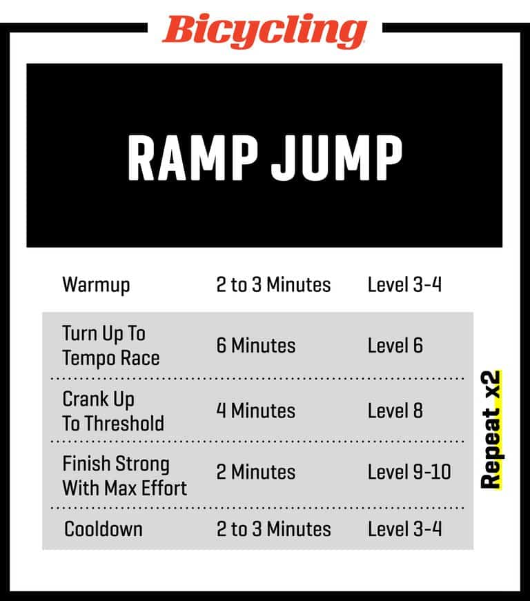 30-minute cycling workout