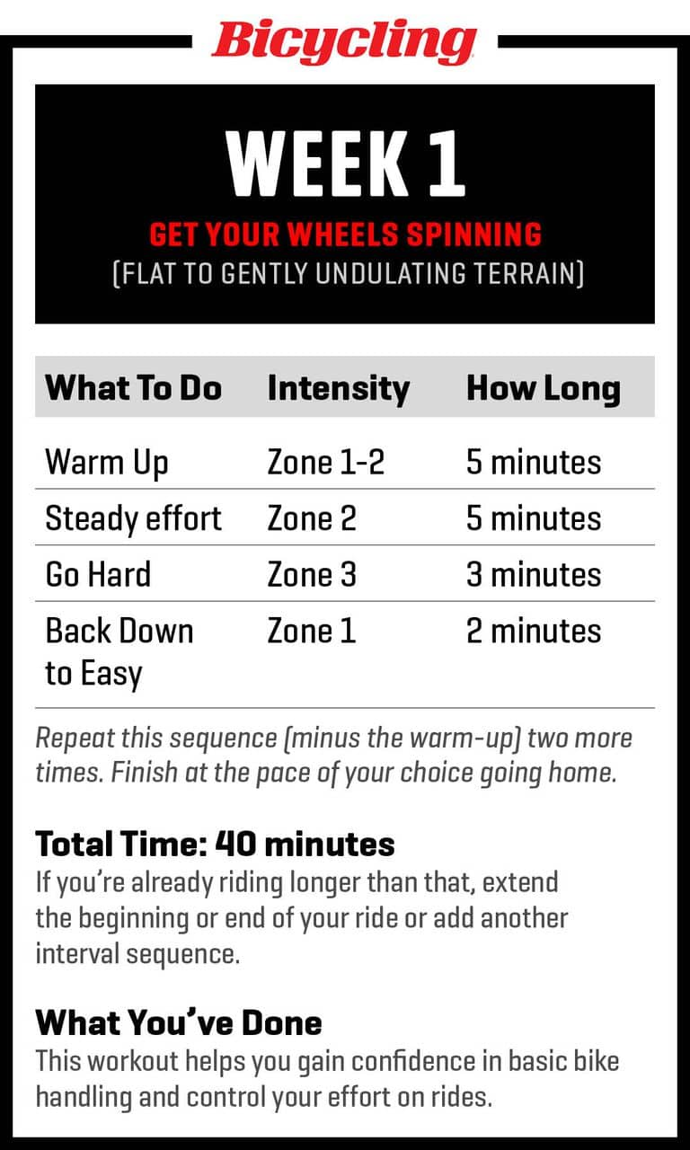 6 Week Cycling Training Plan For Speed Strength